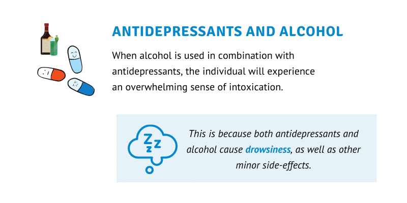 Antidepressants and Alcohol