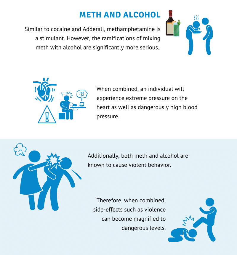 Meth and alcohol